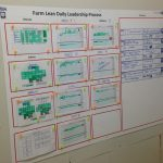 using colour coding to clearly communicate production status