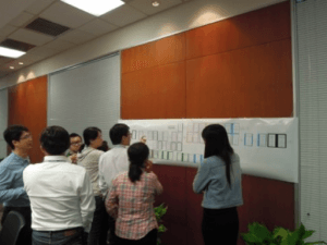 office value stream mapping