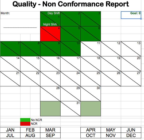 Quality metrics - TXM