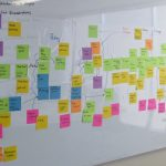 Business process map Value stream mapping