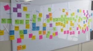 Business-processs-map-VSM-small-300x166
