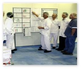 visual management board