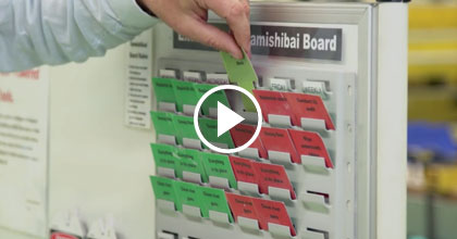 TXM Lean Minute – Red-Green Task Boards (Kamishibai)