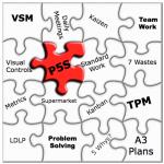 Lean Enterprise Tools Jigsaw