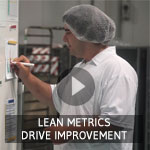 Lean-Metrics-Drive-Improvement