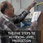 TXM Lean Video – The Five Steps to Achieving Level Production