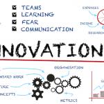 innovation-pic