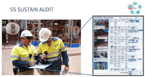 new-thinking-with-5s-audit