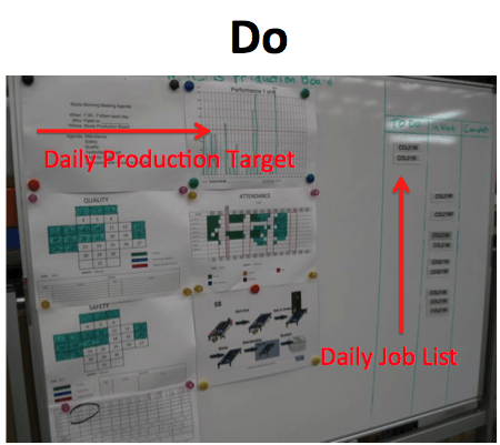 02 PDCA Visual Management Do