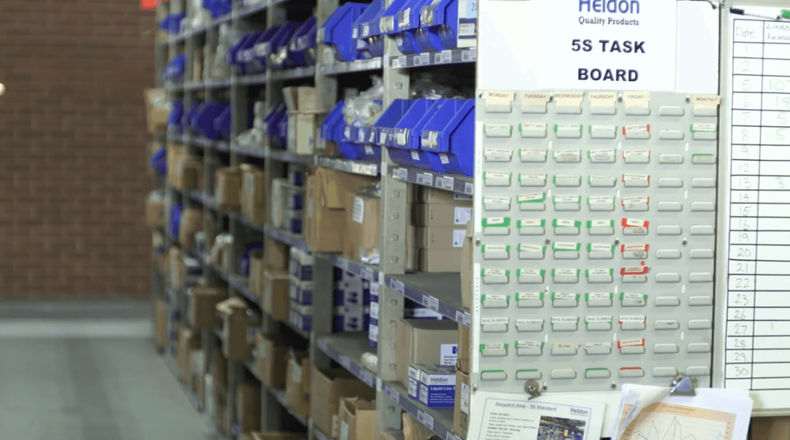 TXM Lean Minute – Managing Every Day Warehouse Tasks with Red-Green Tee Cards
