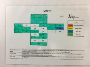 safety chart