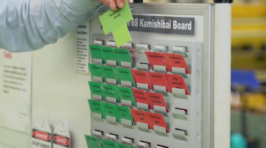 Vidéo La minute Lean de TXM – Tableau de cartes en T (Kamishibai)