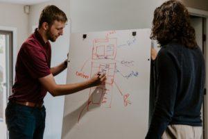 L'industrie du futur: Concevoir des produits ou des services à intégrer à votre gamme pour offrir une meilleure valeur ajoutée à vos clients.