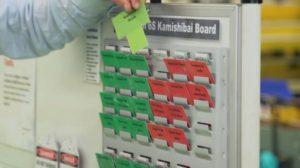 Les tableaux de bord Kamishibai sont utilisés pour suivre de près le travail et les tâches standard.